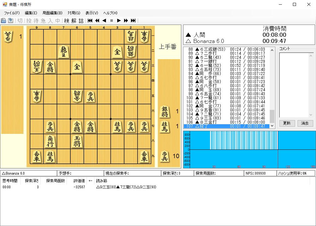 【Bonanza】をGUIソフト【将棋所】で動かす方法
