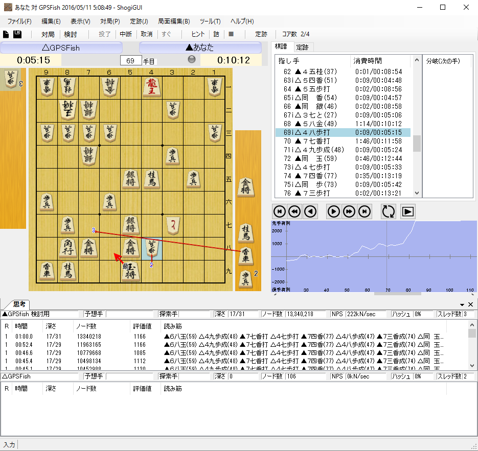 将棋GUIソフト【ShogiGUI】のダウンロード方法