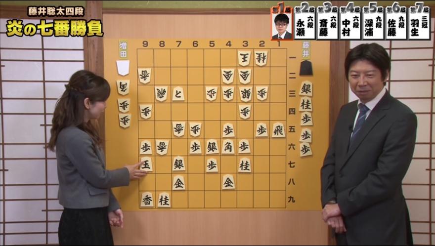 天才将棋棋士!!藤井聡太四段【炎の七番勝負】第一局始まる!!