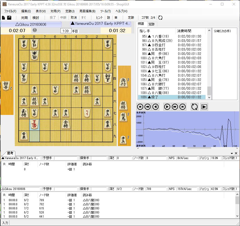 無料将棋ゲームソフト!【やねうら王】のダウンロード方法