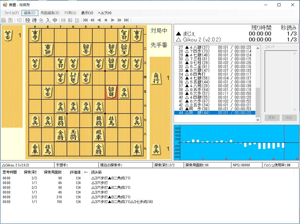 将棋ソフト技巧2のダウンロード方法と使い方!その強さのレベルは?