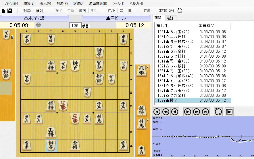 超!簡単!2020年優勝将棋ソフト!水匠2の無料ダウンロード方法